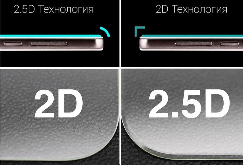 Стекла 2D и 2,5D