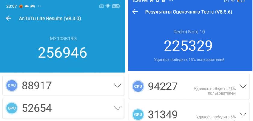 Смартфоны Redmi Note 10 и Redmi Note 10T. Тест AnTuTu.